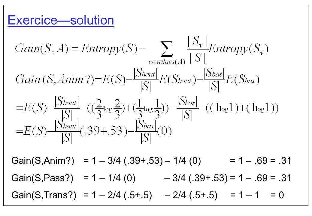 Exercice—solution Gain(S,Anim ) = 1 – 3/4 (.39+.53) – 1/4 (0) = 1 – .69 = .31.