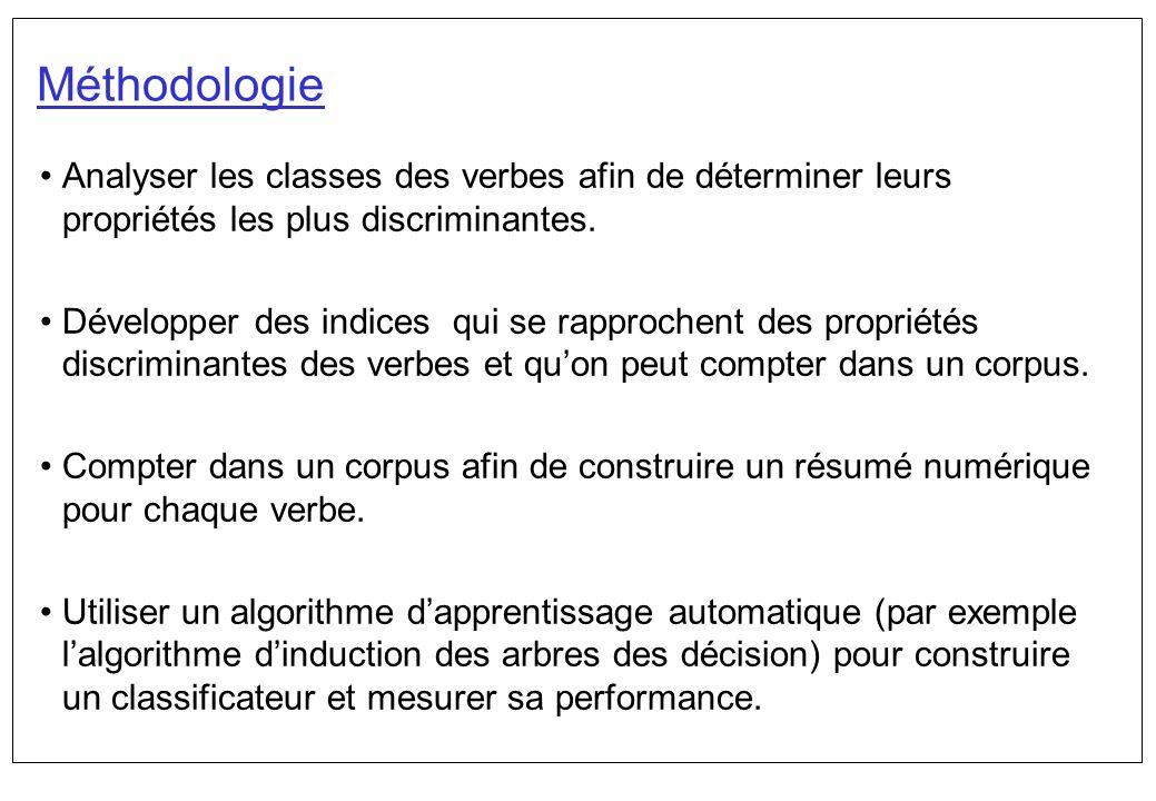 Méthodologie Analyser les classes des verbes afin de déterminer leurs propriétés les plus discriminantes.