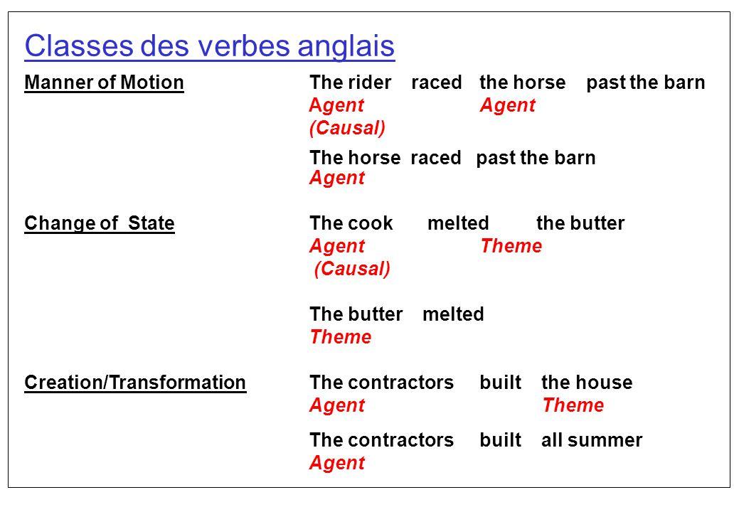 Classes des verbes anglais