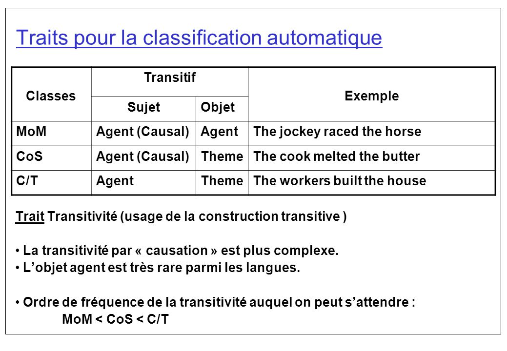 Traits pour la classification automatique