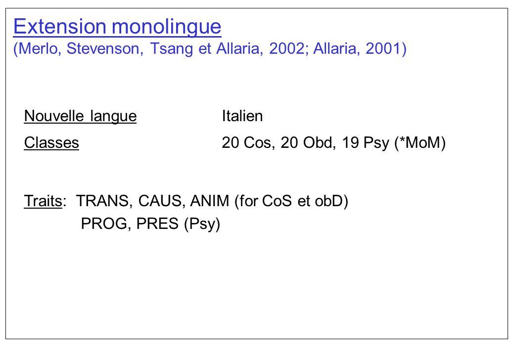 Extension monolingue (Merlo, Stevenson, Tsang et Allaria, 2002; Allaria, 2001)