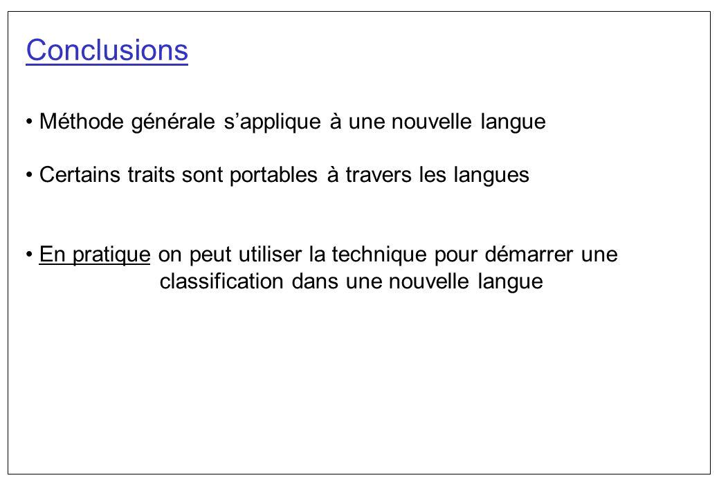 Conclusions Méthode générale s'applique à une nouvelle langue