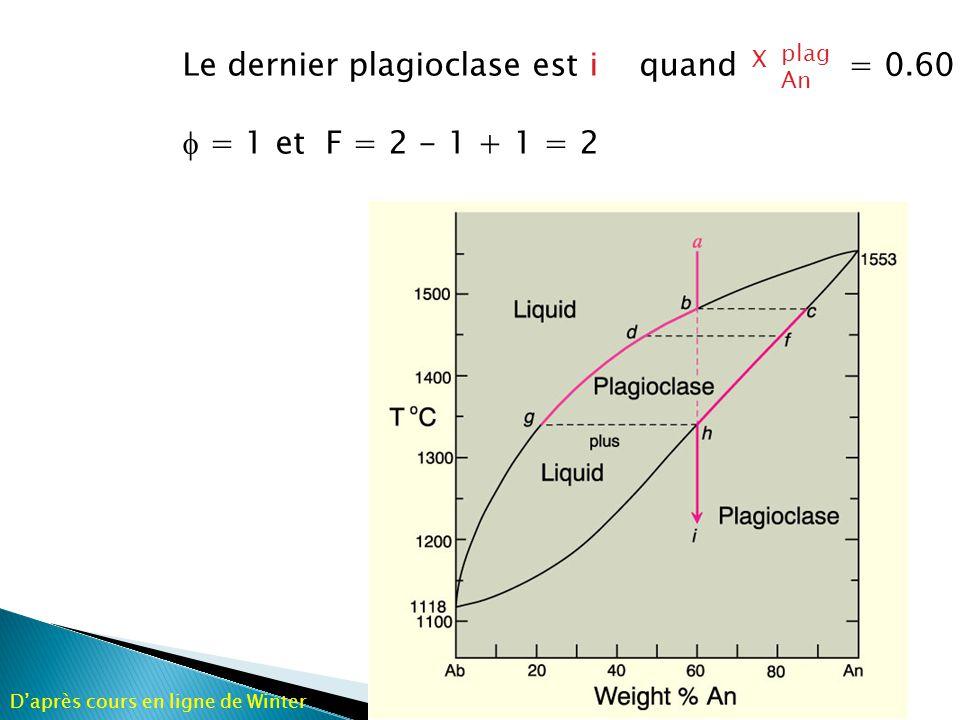 Le dernier plagioclase est i quand = 0.60 f = 1 et F = 2 - 1 + 1 = 2