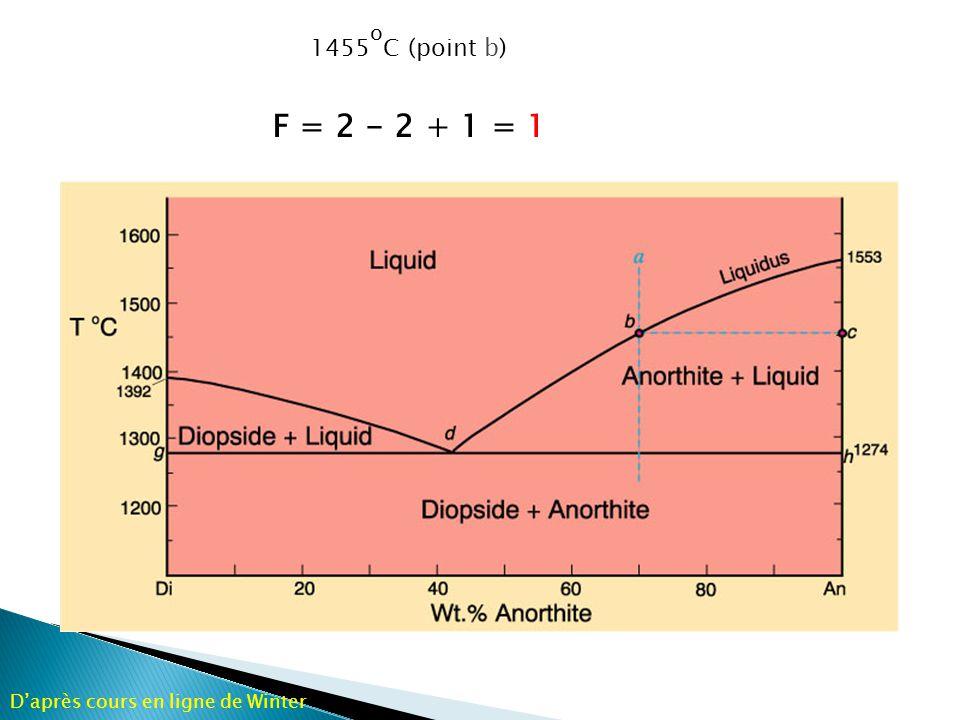 1455oC (point b) F = 2 - 2 + 1 = 1 D'après cours en ligne de Winter