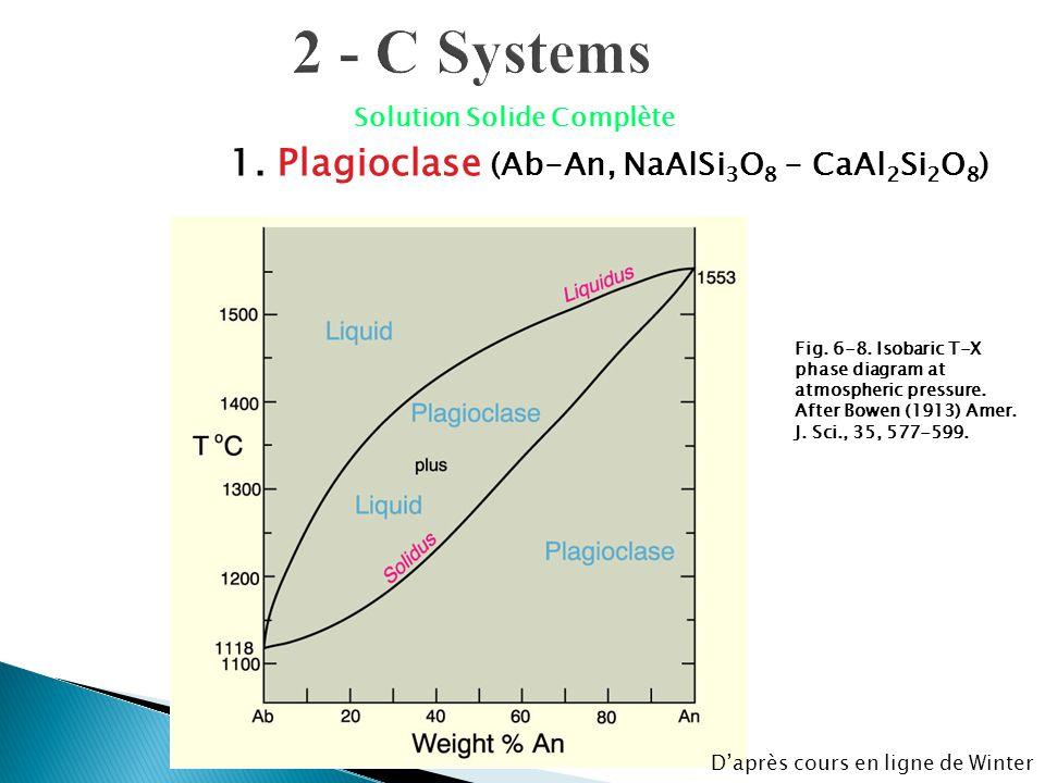 2 - C Systems 1. Plagioclase (Ab-An, NaAlSi3O8 - CaAl2Si2O8)