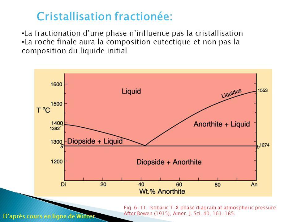 Cristallisation fractionée: