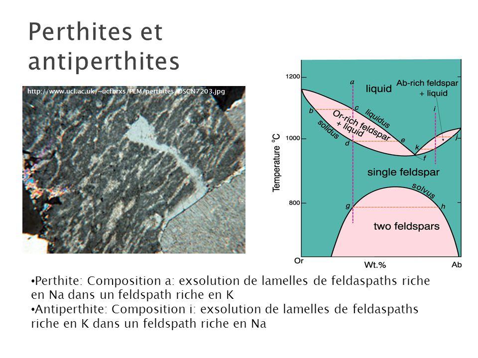 Perthites et antiperthites