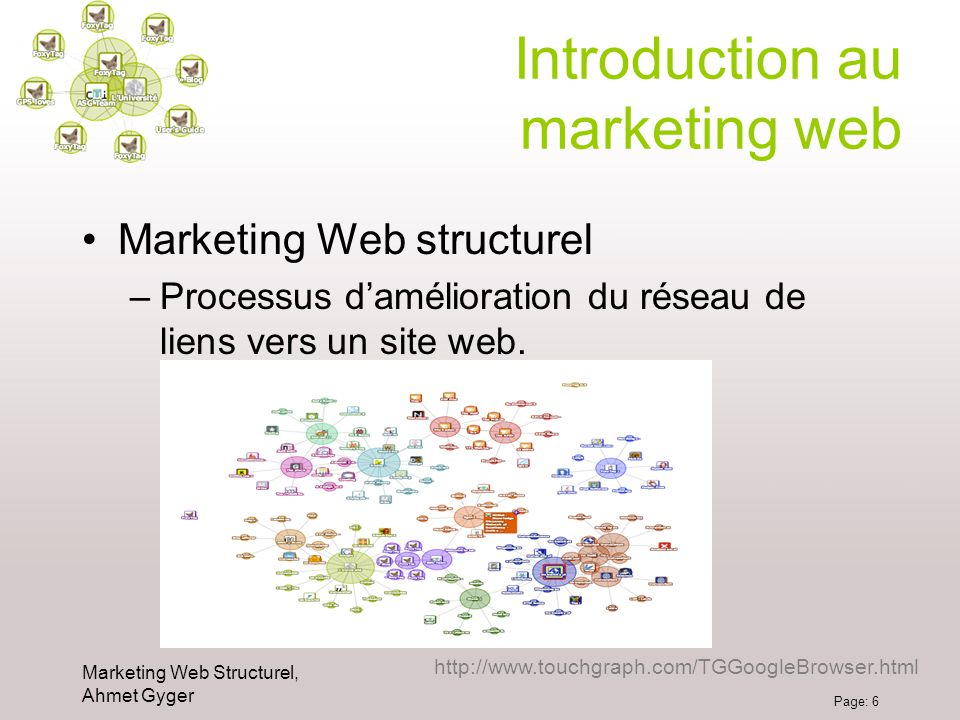 Introduction au marketing web