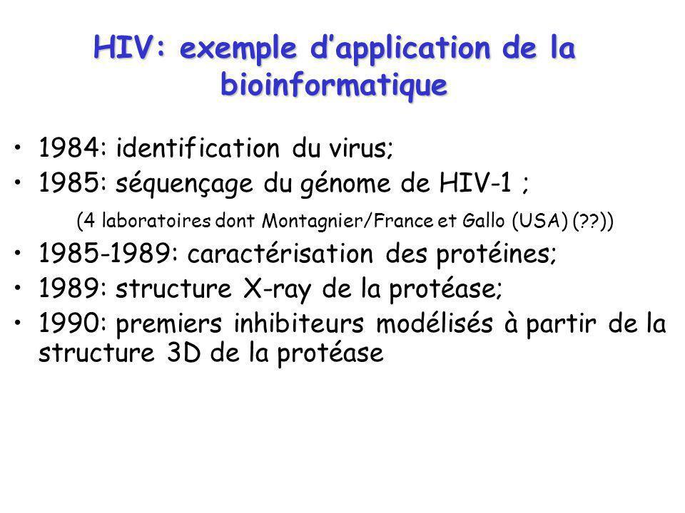 HIV: exemple d'application de la bioinformatique