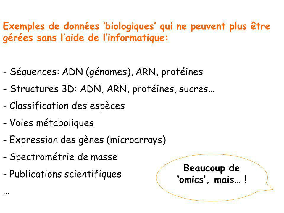 Beaucoup de 'omics', mais… !