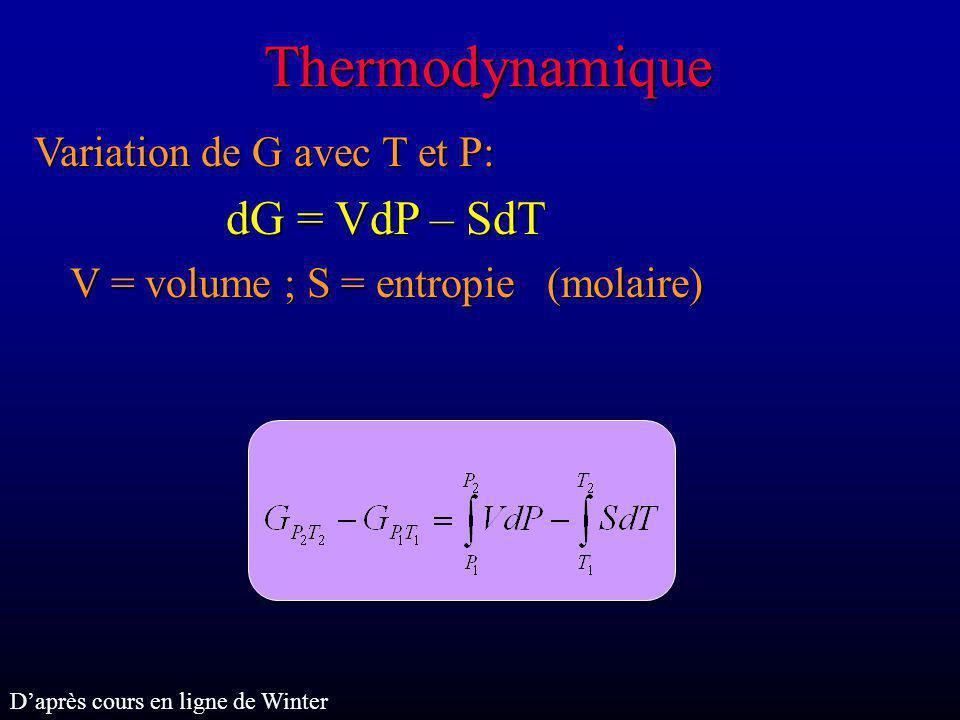 Thermodynamique Variation de G avec T et P: