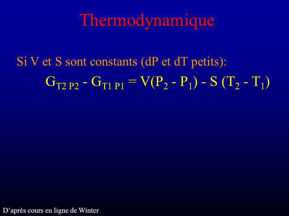 Thermodynamique Si V et S sont constants (dP et dT petits):