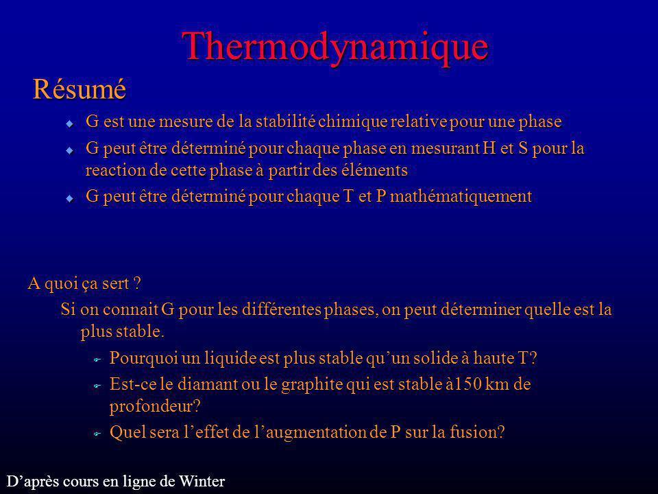 Thermodynamique Résumé