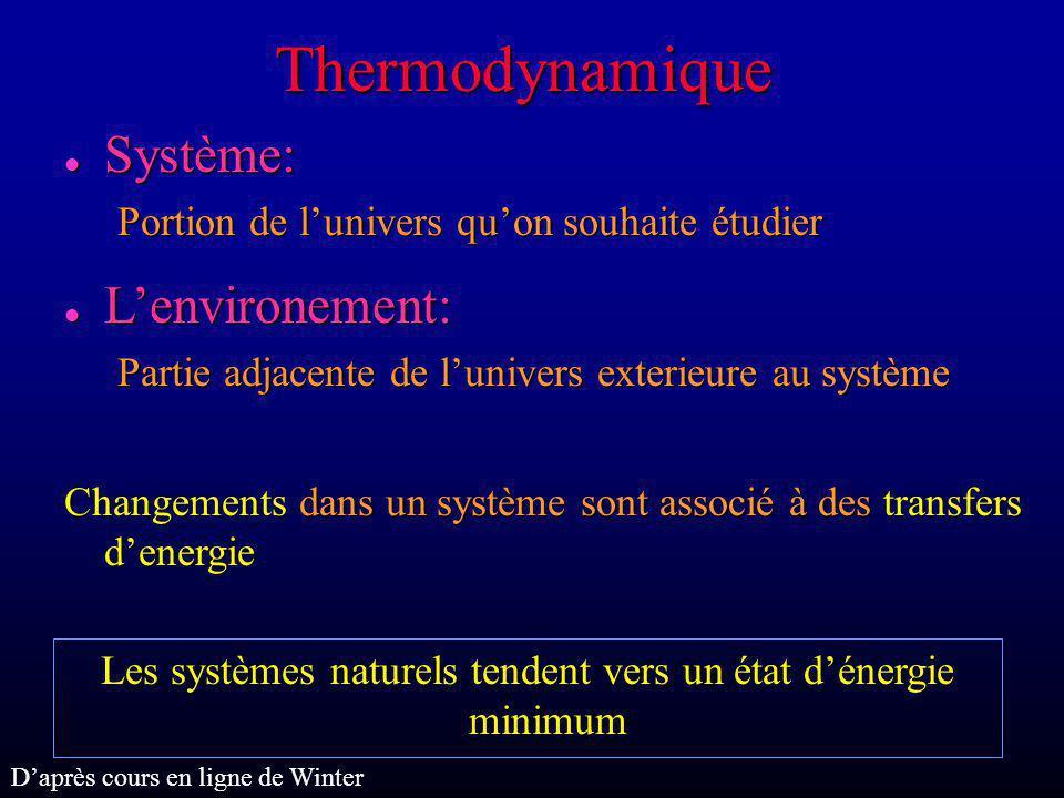 Les systèmes naturels tendent vers un état d'énergie minimum
