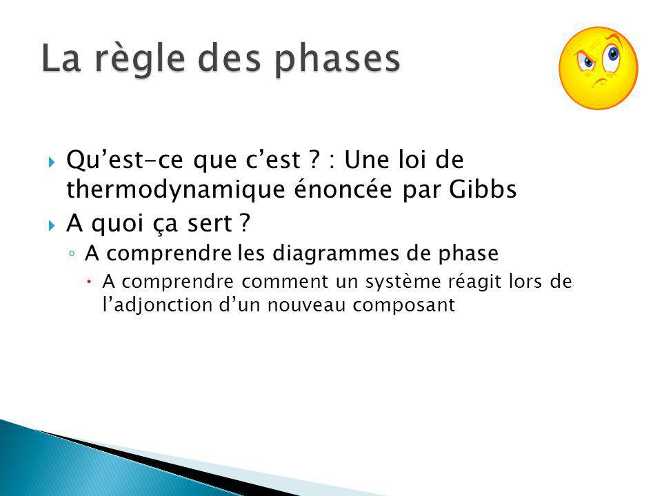 La règle des phases Qu'est-ce que c'est : Une loi de thermodynamique énoncée par Gibbs. A quoi ça sert