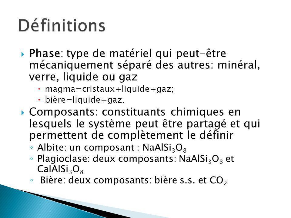 Définitions Phase: type de matériel qui peut-être mécaniquement séparé des autres: minéral, verre, liquide ou gaz.