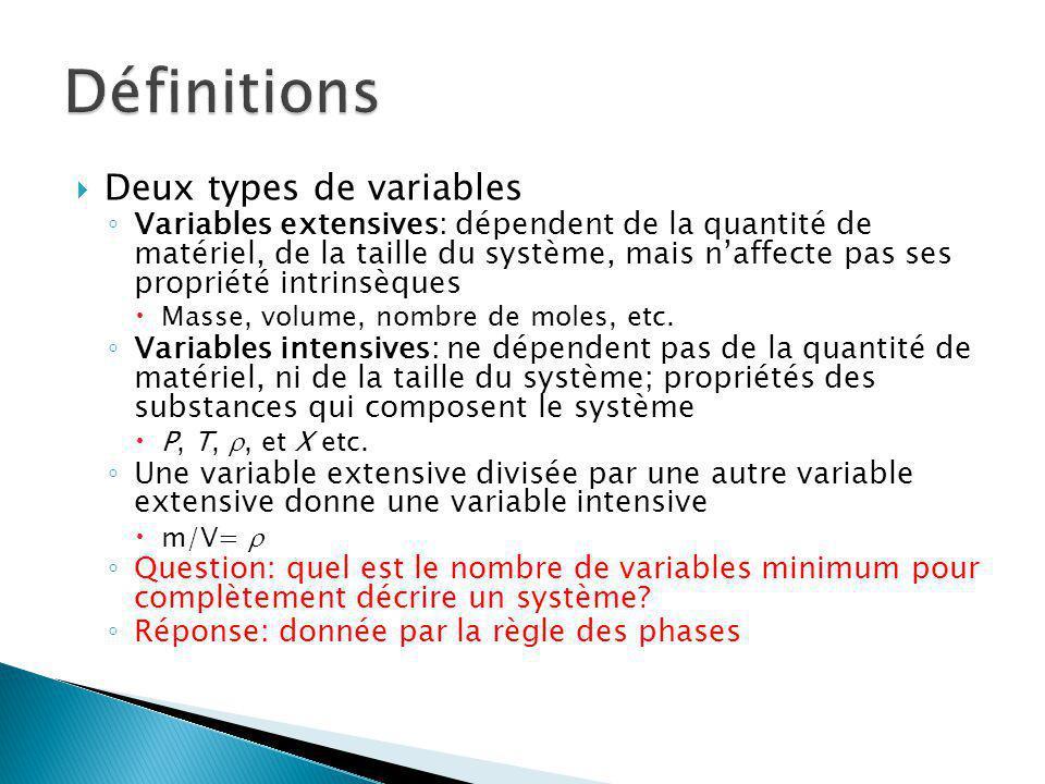 Définitions Deux types de variables