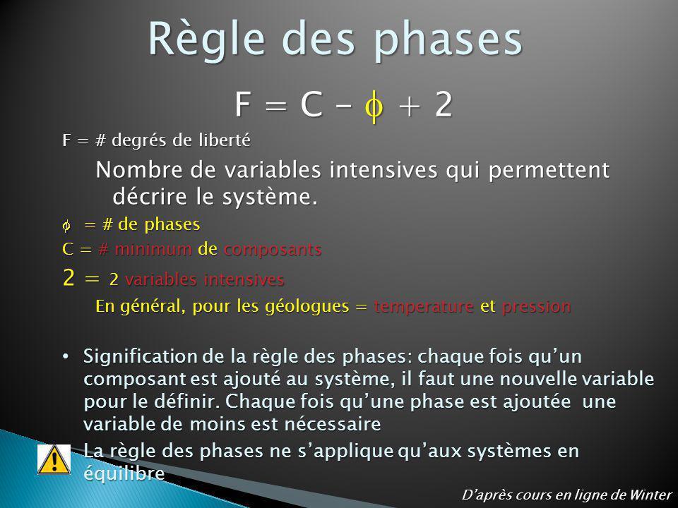 Règle des phases F = C - f + 2
