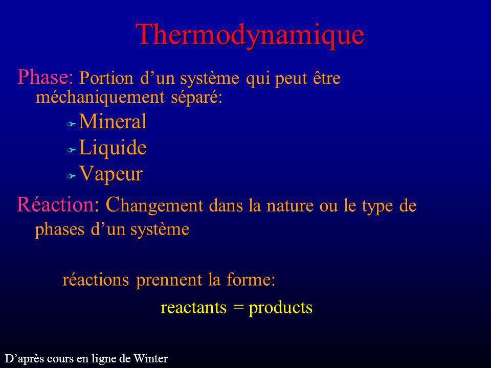 Thermodynamique Phase: Portion d'un système qui peut être méchaniquement séparé: Mineral. Liquide.
