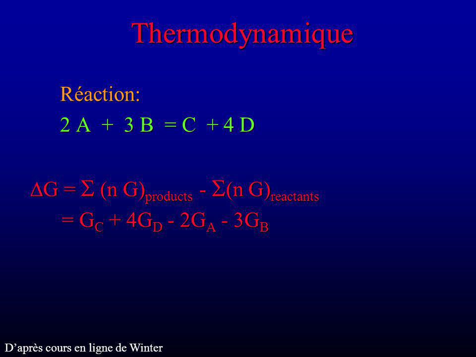 Thermodynamique Réaction: 2 A + 3 B = C + 4 D