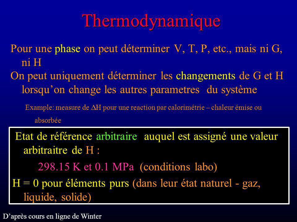 Thermodynamique Pour une phase on peut déterminer V, T, P, etc., mais ni G, ni H.