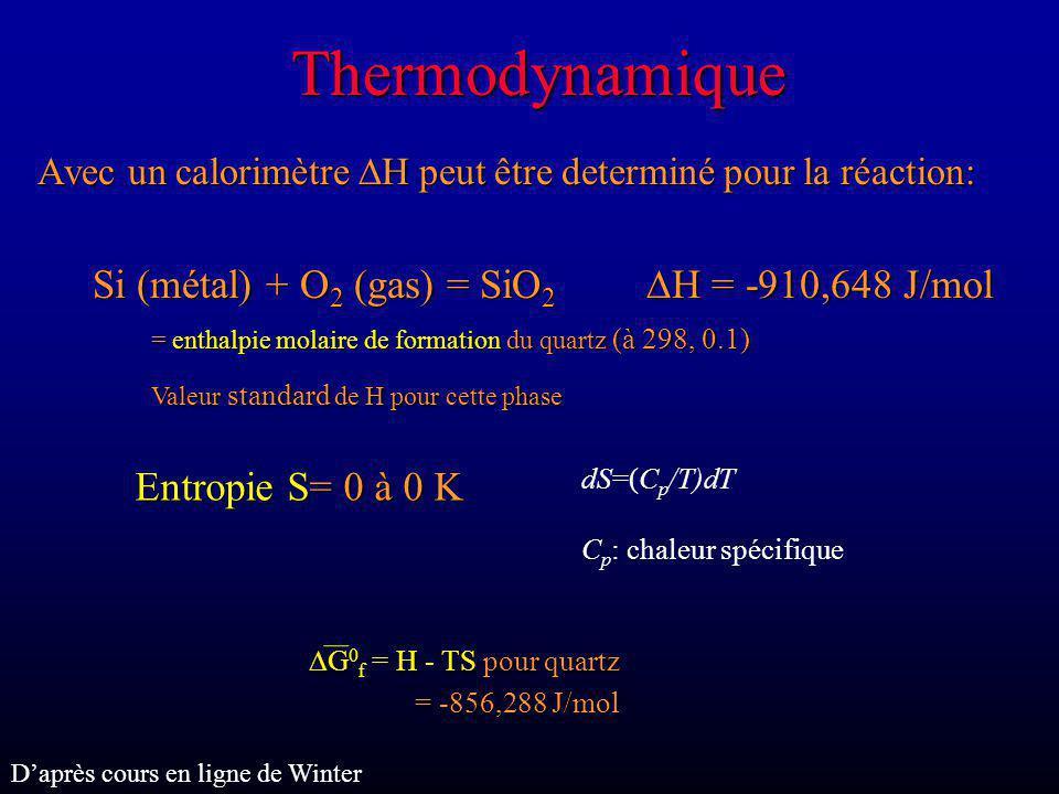 Si (métal) + O2 (gas) = SiO2 DH = -910,648 J/mol