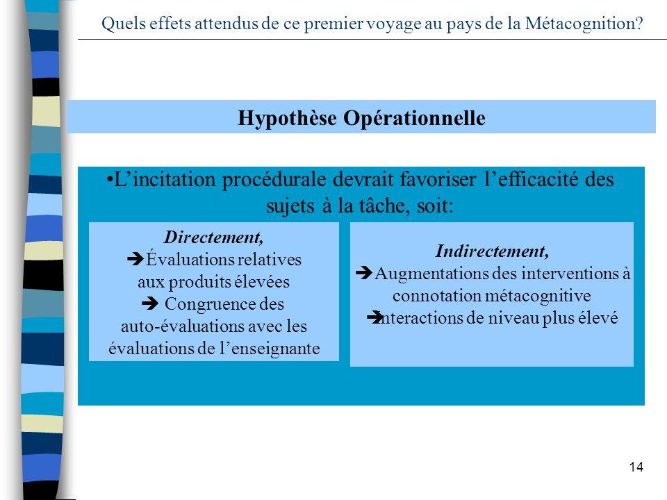 Hypothèse Opérationnelle