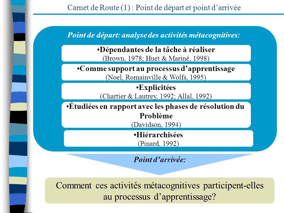 Carnet de Route (1) : Point de départ et point d'arrivée