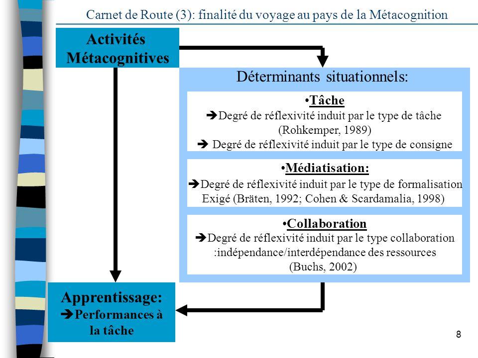 Carnet de Route (3): finalité du voyage au pays de la Métacognition