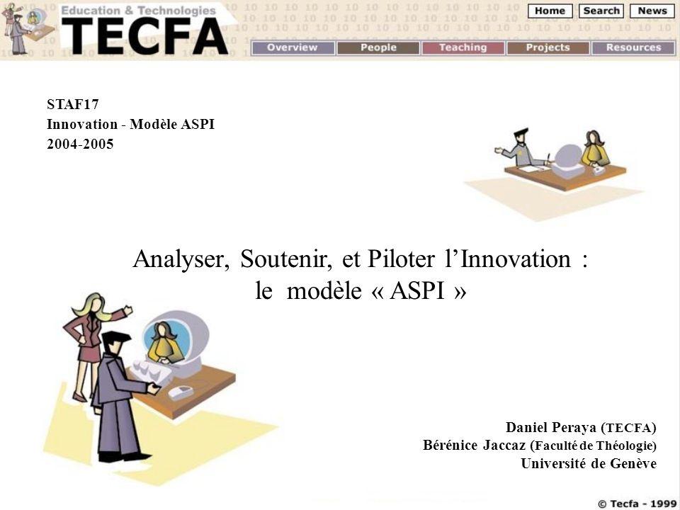 Analyser, Soutenir, et Piloter l'Innovation : le modèle « ASPI »