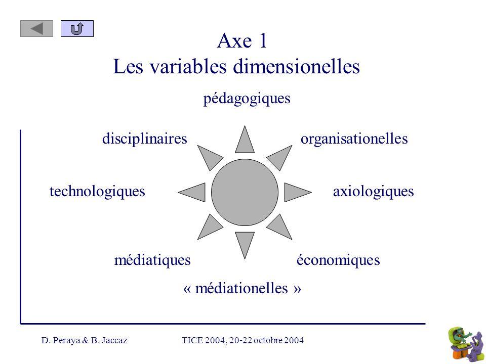 Axe 1 Les variables dimensionelles