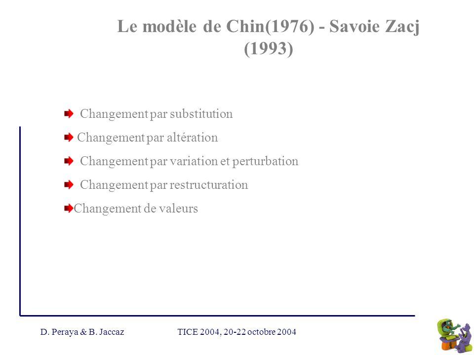 Le modèle de Chin(1976) - Savoie Zacj (1993)