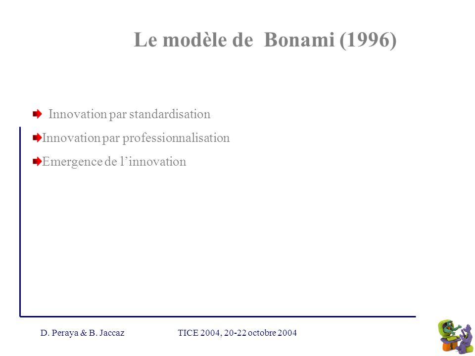 Le modèle de Bonami (1996) Innovation par standardisation