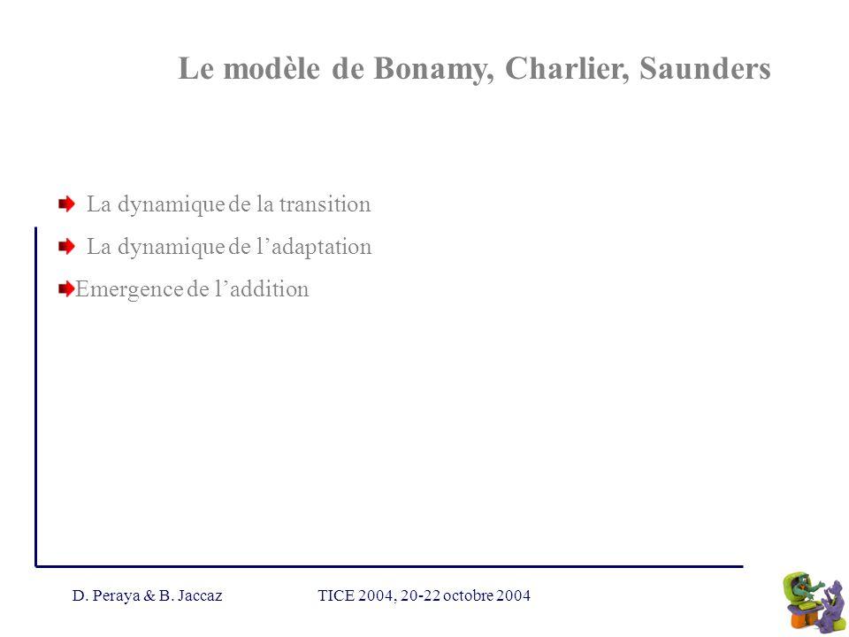 Le modèle de Bonamy, Charlier, Saunders