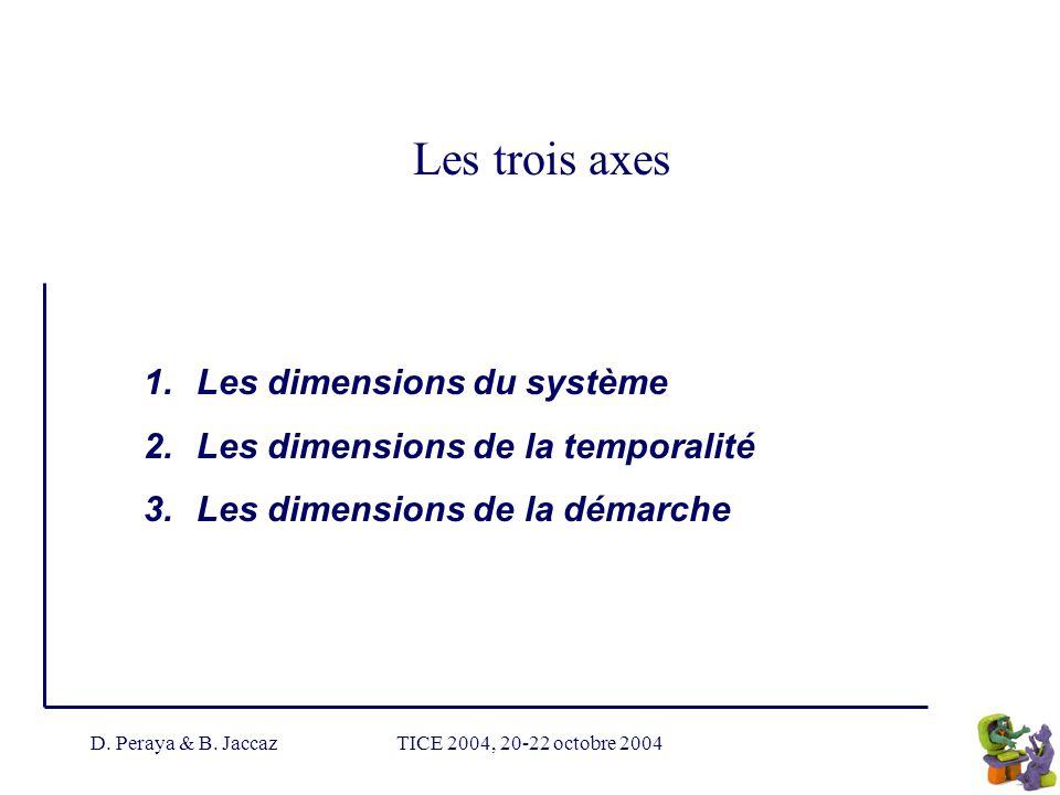 Les trois axes Les dimensions du système