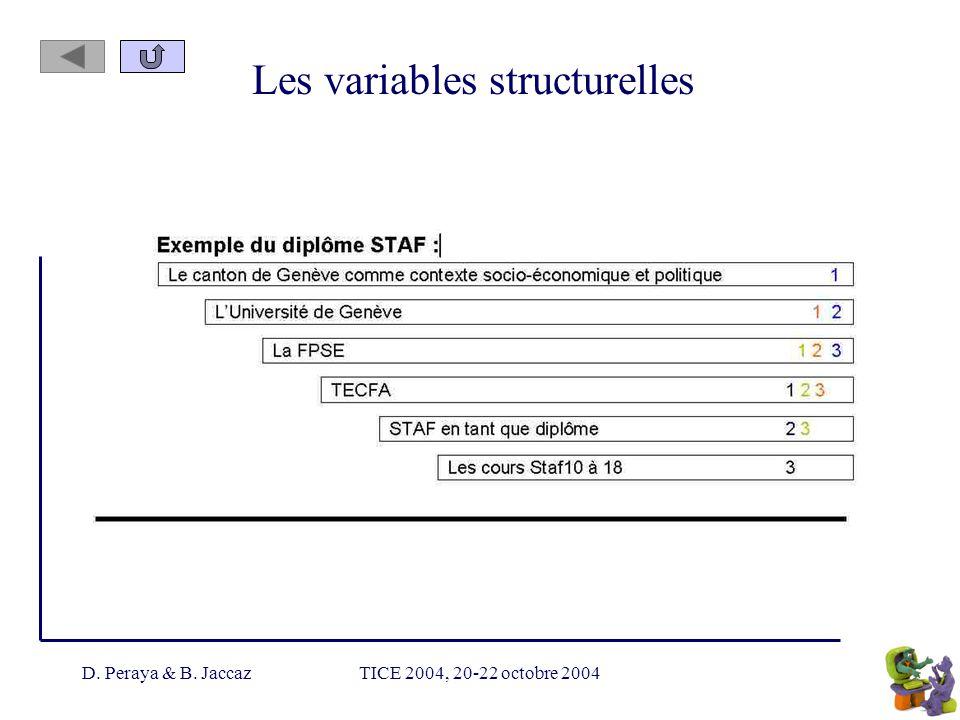 Les variables structurelles