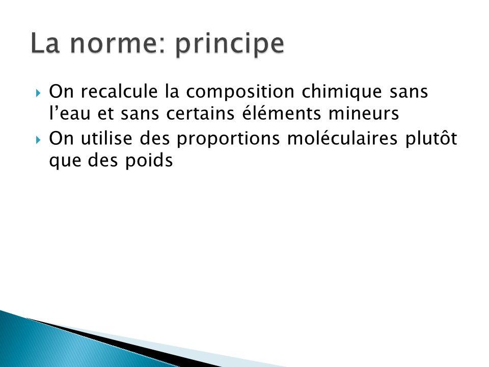 La norme: principe On recalcule la composition chimique sans l'eau et sans certains éléments mineurs.