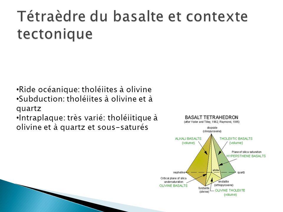 Tétraèdre du basalte et contexte tectonique