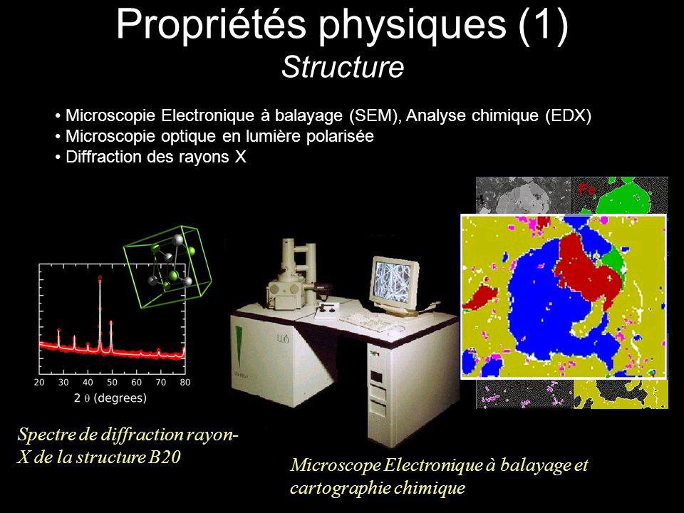 Propriétés physiques (1) Structure