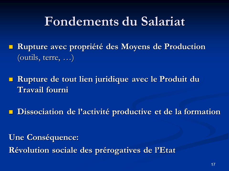 Fondements du Salariat