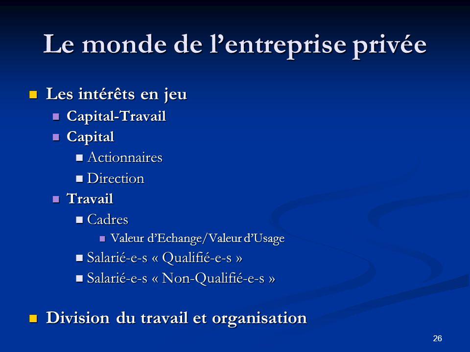 Le monde de l'entreprise privée