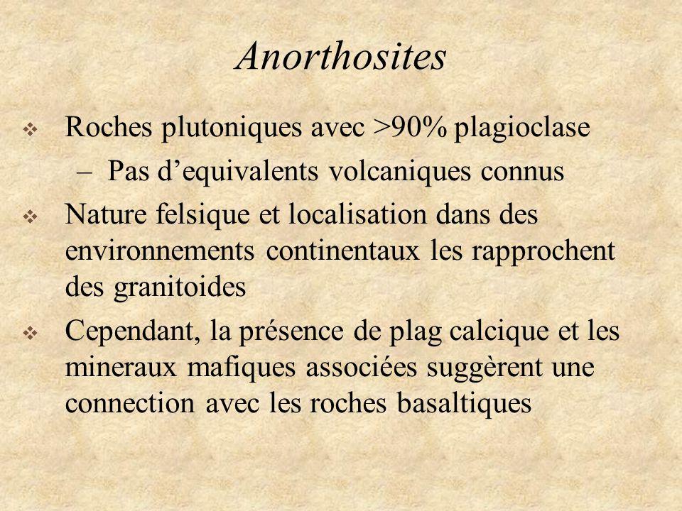 Anorthosites Roches plutoniques avec >90% plagioclase