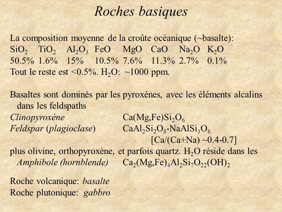 Roches basiques La composition moyenne de la croûte océanique (~basalte): SiO2 TiO2 Al2O3 FeO MgO CaO Na2O K2O.