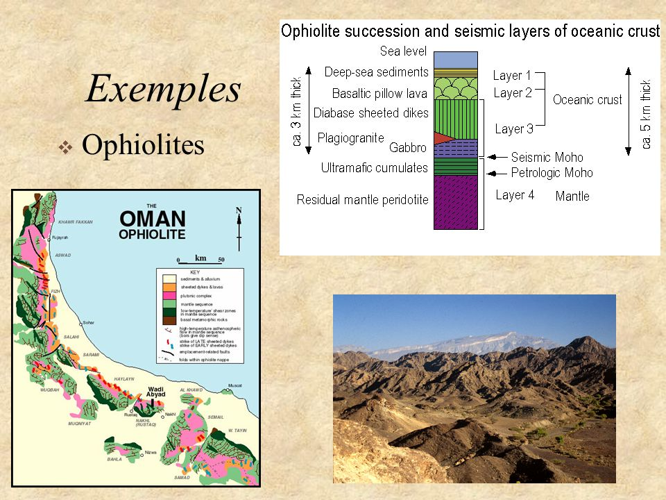 Exemples Ophiolites