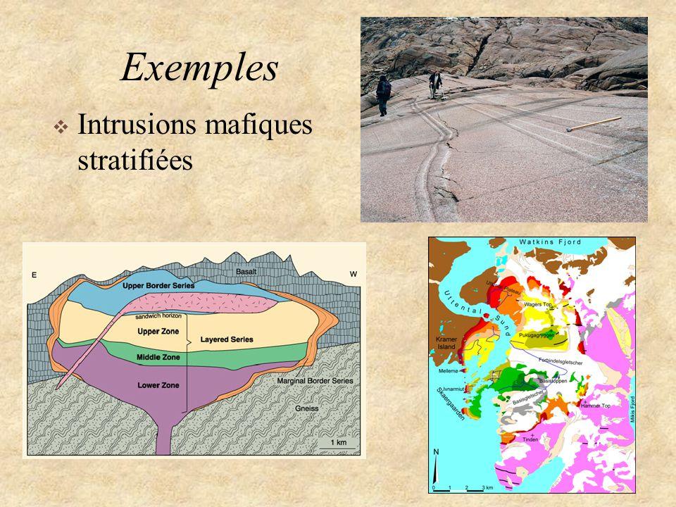 Exemples Intrusions mafiques stratifiées