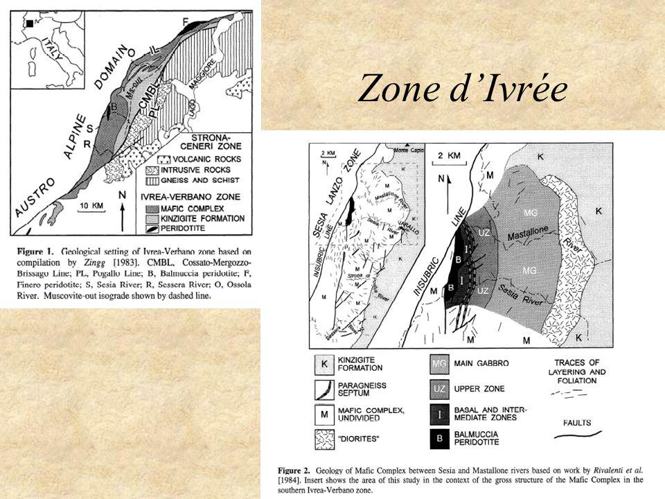 Zone d'Ivrée
