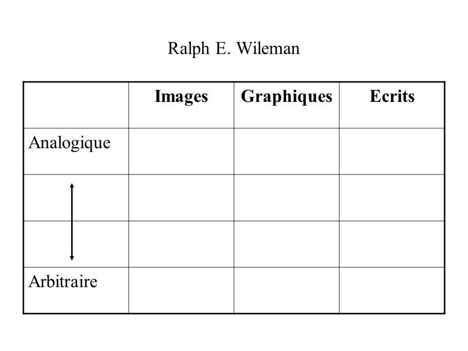 Ralph E. Wileman Images Graphiques Ecrits Analogique Arbitraire
