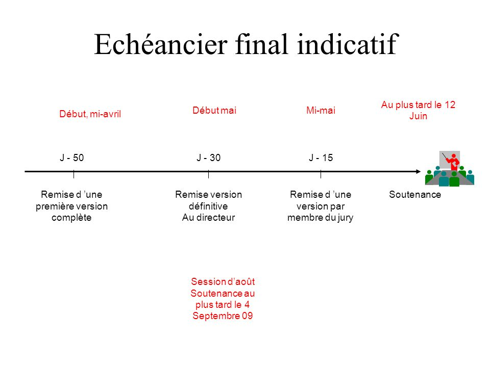 Echéancier final indicatif