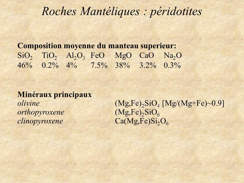 Roches Mantéliques : péridotites