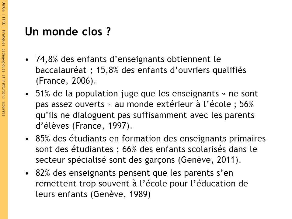 Un monde clos 74,8% des enfants d'enseignants obtiennent le baccalauréat ; 15,8% des enfants d'ouvriers qualifiés (France, 2006).